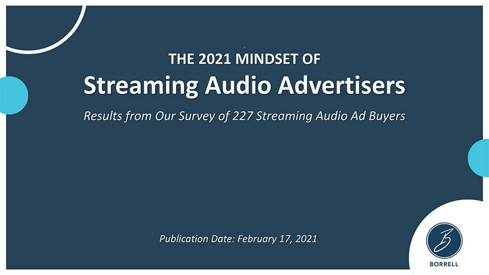 The 2021 Mindset of Streaming Audio Buyers