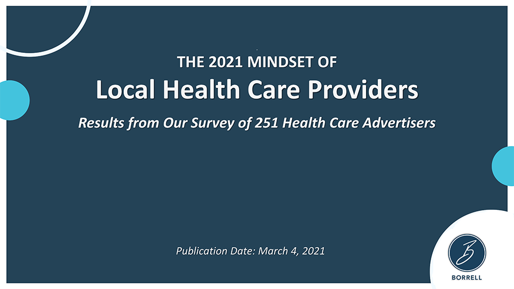 The 2021 Mindset of Local Health Care Providers